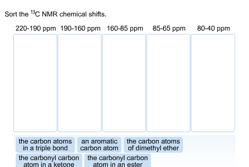 Sort the 13C NMR chemical shifts. the carbon atom