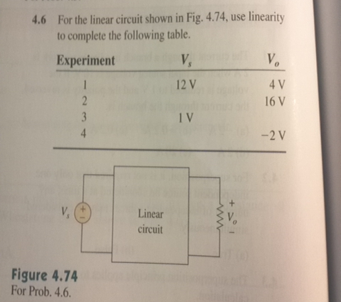 For the linear circuit shown in Fig. 4.74. use lin
