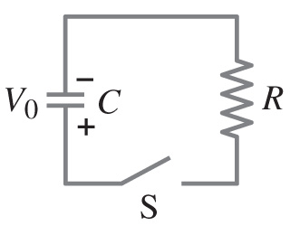 The RC circuit of the figure (Figure 1) has R=5.6