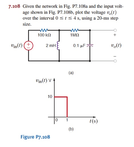 Given the network in Fig. P7.108a and the input vo