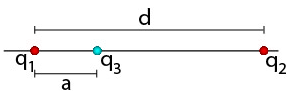 Two charges q1 and q2 are separated by a distance