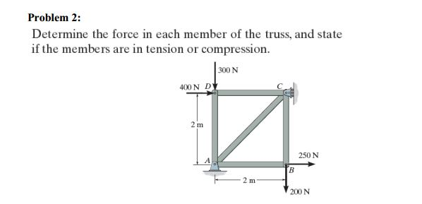 Determine the force in each members of the truss,
