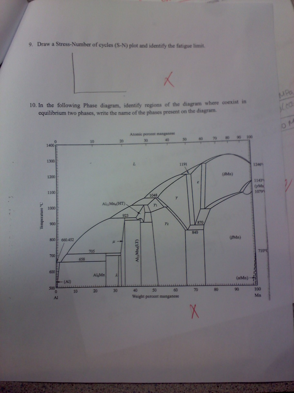 In the Phase diagram of figure 1. Due the followin