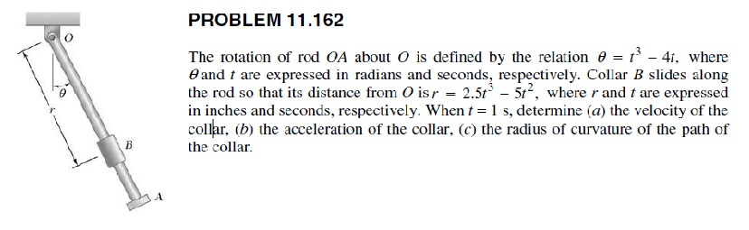 The rotation of rod OA about O is defined by the r
