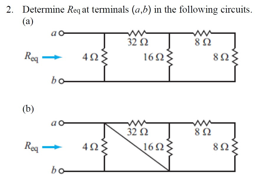 Determine Req at terminals (a,b) in the following