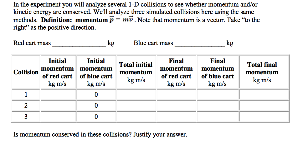 how to calculate change in momentum