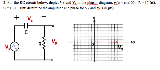 For the RC circuit below, depict VR and Vc phasor