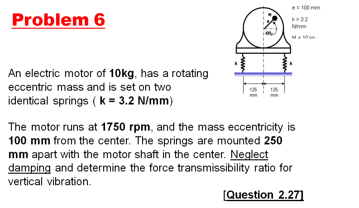An electric motor of 10kg, has a rotating eccentri