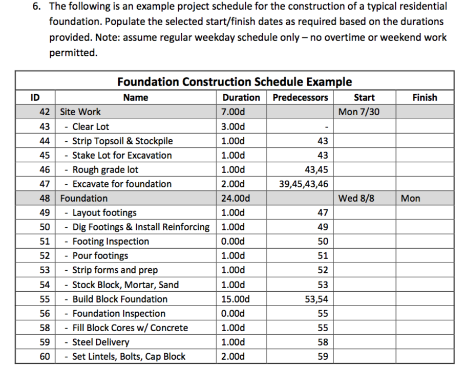 Solved 6 the following is an example project schedule fo for Home construction project plan