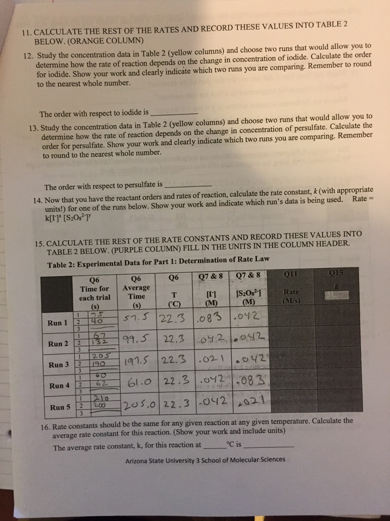 Kinetics of a reaction lab report