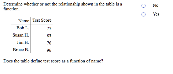 definition of a well functioning relationship test