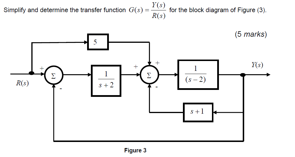 Solved: Simplify And Determine The Transfer Function G(s ...