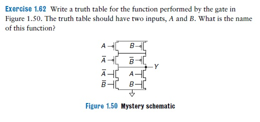 Write a truth table for the function performed by