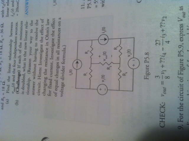 From this circuit, I need to find out the values f