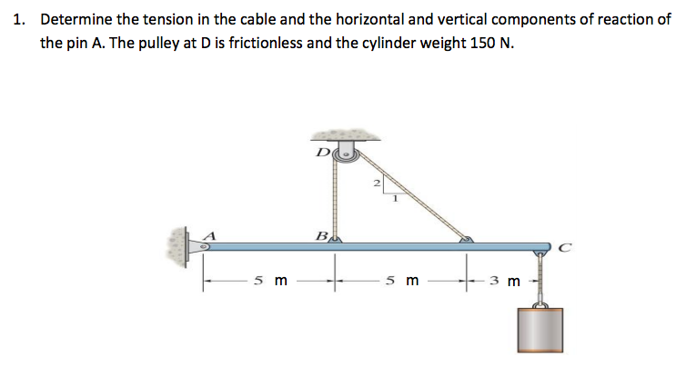 Pulleys Equilibrium : Determine the tension in cable and horizon chegg