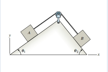 As shown, two blocks, resting on different incline