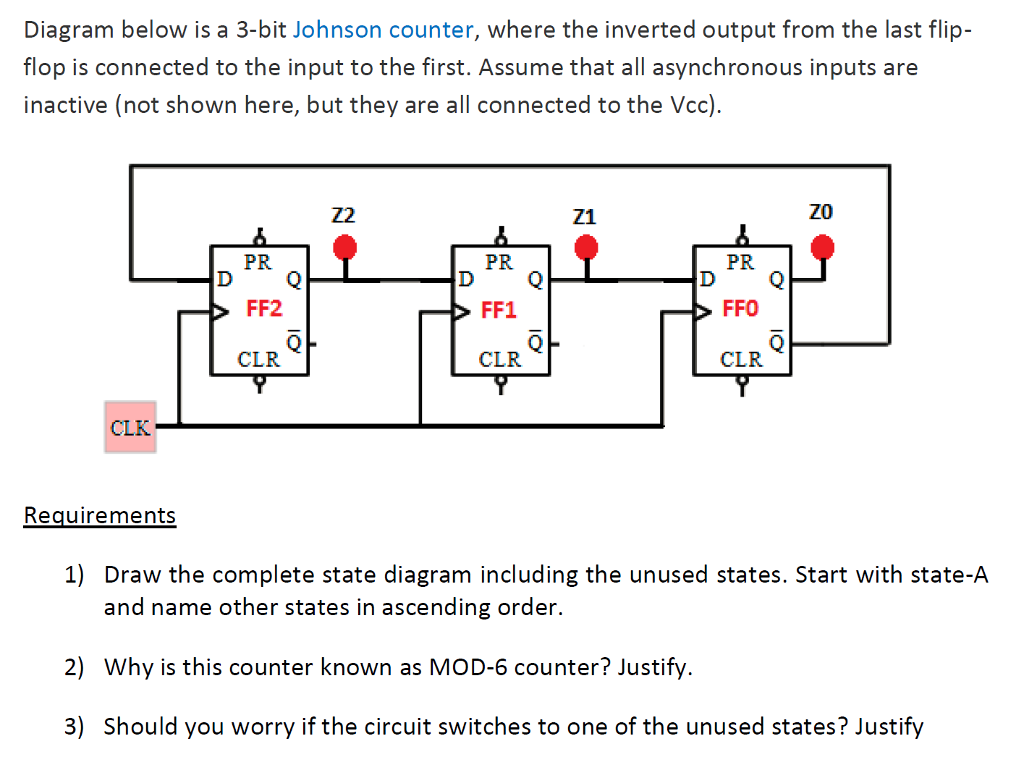 2 Input Counter : Solved diagram below is a bit johnson counter where th