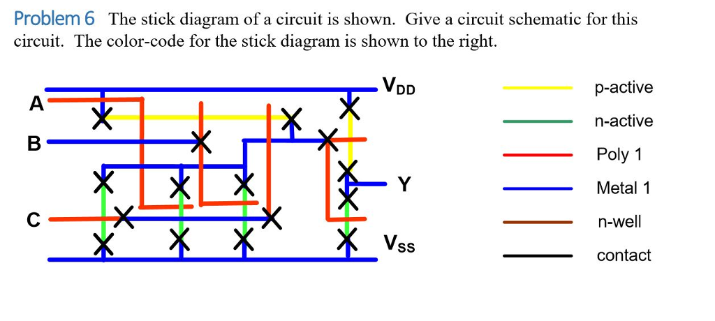 Solved  Problem 6 The Stick Diagram Of A Circuit Is Shown