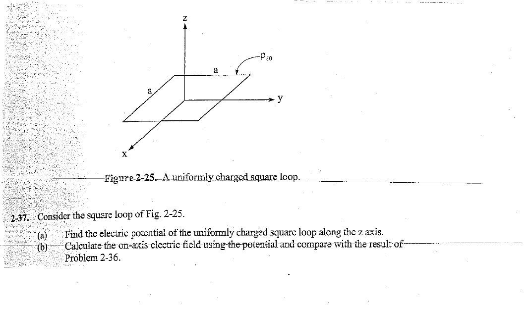 Figure-2-25. A uniformly charged square loop. Con