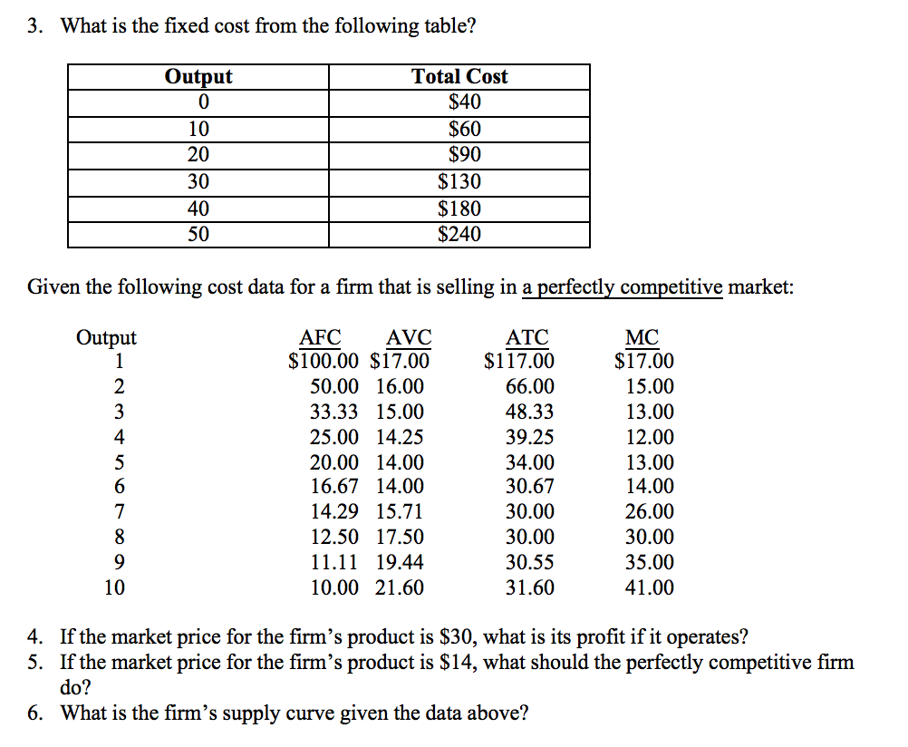 Solved what is the fixed cost from the following table g for Table 6 fixed costs