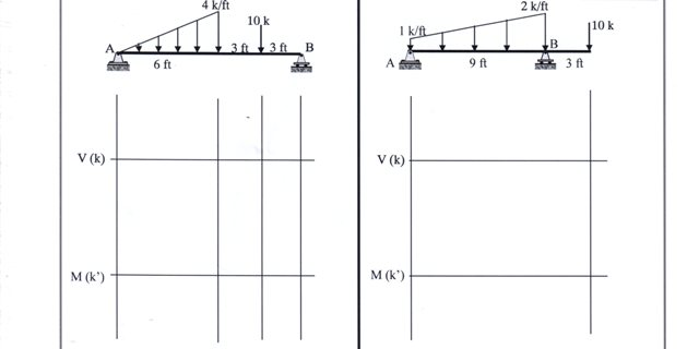 solved find the shear and moment diagrams calculate the m rh chegg com shear bending moment diagram calculator shear bending moment diagram calculator