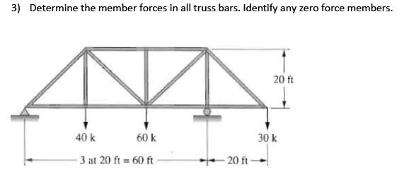 Determine the member forces in all truss bars. Ide