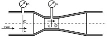 One way to measure the fluid velocity inside a pip