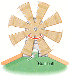 The drawing shows a golf ball passing through a wi