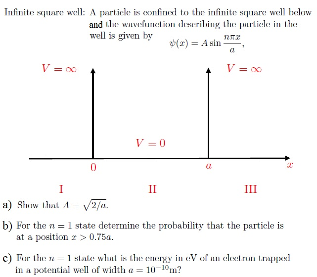 Infinite square well: A particle is confined to th