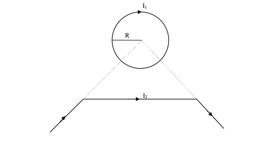 A circular loop of radius R carries a clockwise cu