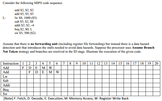 Consider the following MIPS code sequence. Assume