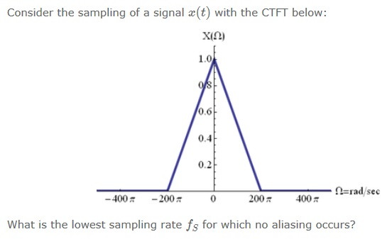 Consider the sampling of a signal x(t) with the CT