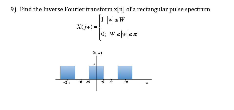 Find the inverse Fourier transform x[n] of a recta