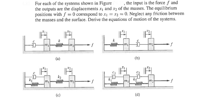 For each of the systems shown in Figure the input