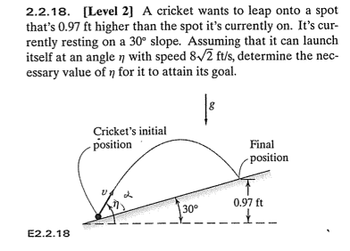 A cricket wants to leap onto a spot that's 0.97 ft