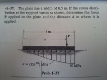 The plate has a width of 0. 5 m. If the stress dis