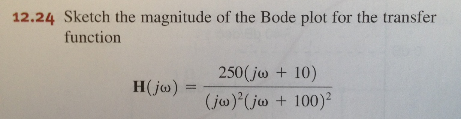 Sketch the magnitude of the Bode plot for the tran