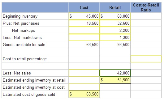inventory and cost of goods sold relationship help