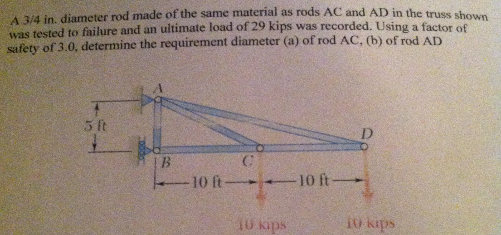 A 3/4 in. diameter rod made of the same material a