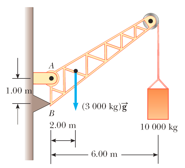 Tower Crane Design Calculations : A crane of mass kg supports load