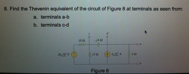 Find the Thevenin equivalent of the circuit of Fig