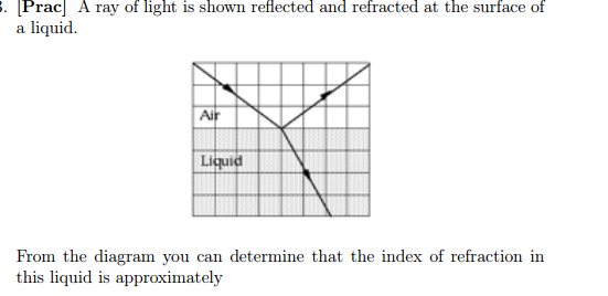 solved  a ray of light is shown reflected and refracted at