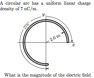 A circular arc has a uniform linear charge density