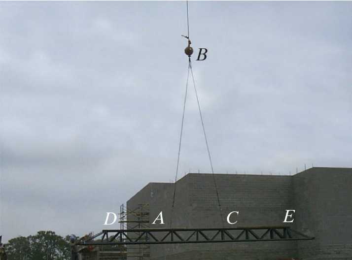 The hoisting cables BA and BC each have a length o