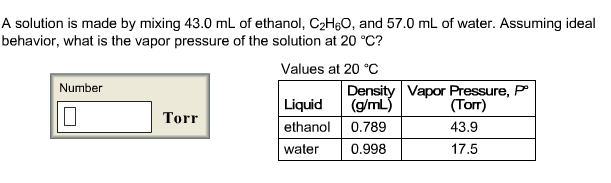 A solution is made by mixing 43.0 mL of ethanol, C