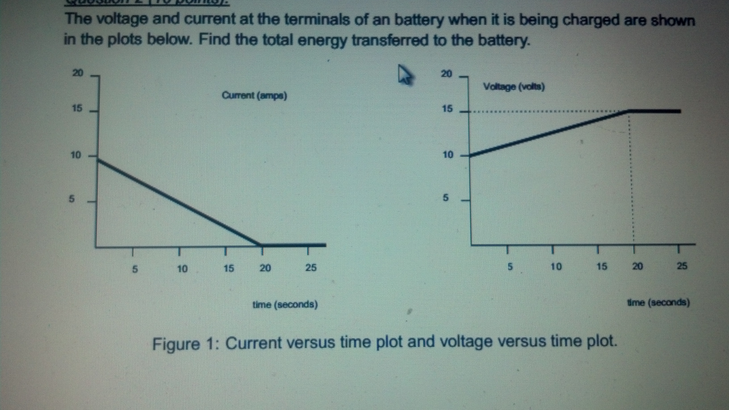 The voltage and current at the terminals of an bat