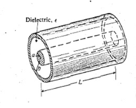 assume that the outer conductor of the cylindrical