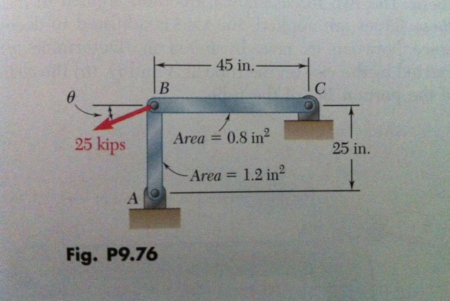 Image for The uniform rods AB and BC are made of steel and are loaded as shown. Knowing that E = 29 X 10^6 psi, determin