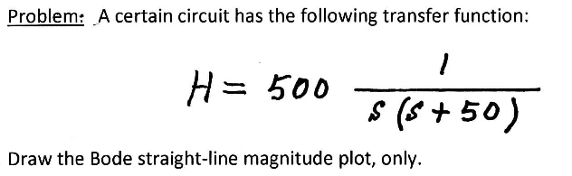 A certain circuit has the following transfer funct