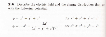 Describe the electric field and the charge distrib